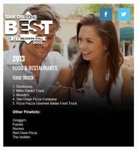SD Best 2013